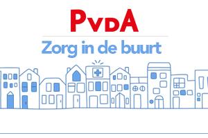 Banner Zorg in de Buurt